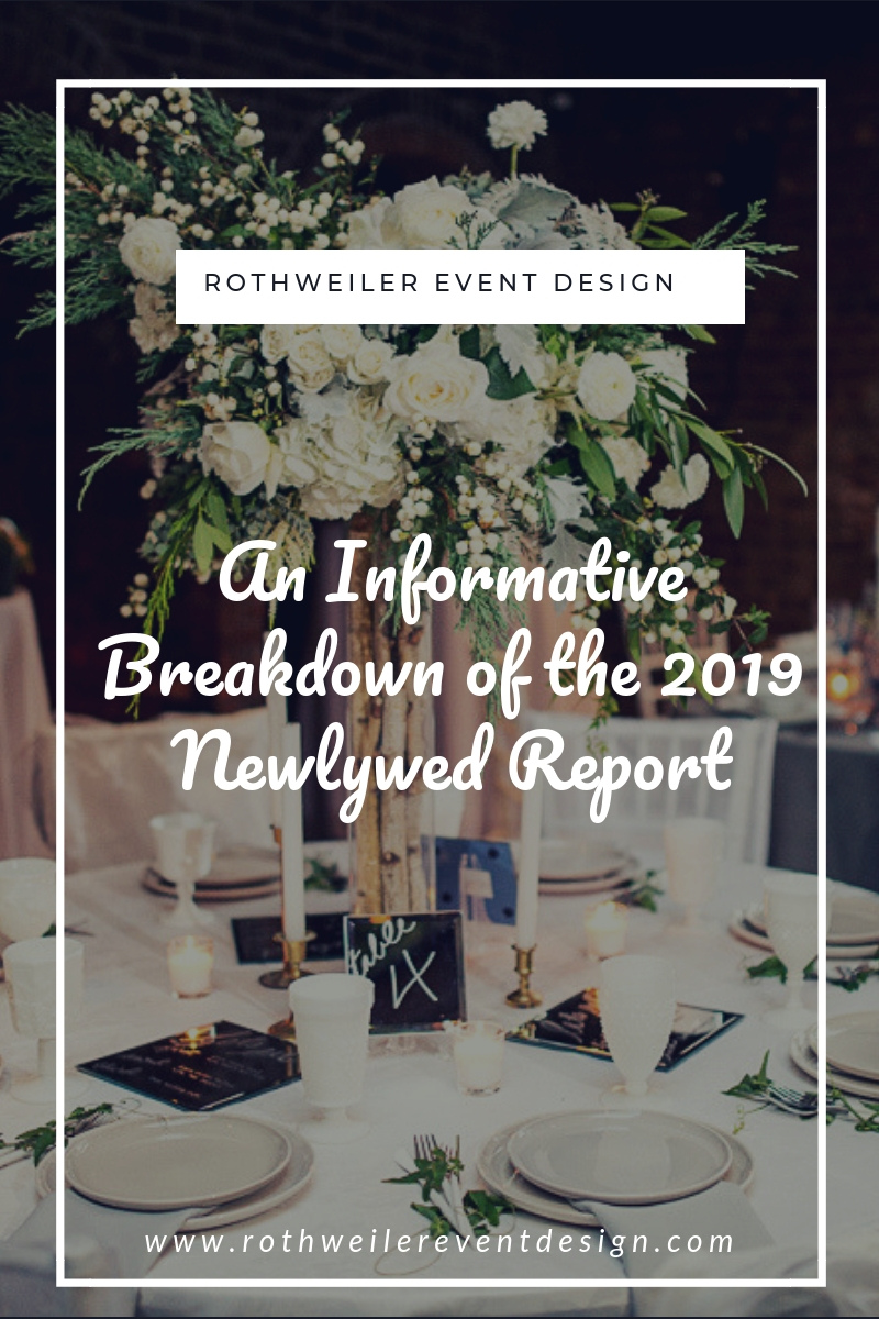 blog cover for blog about the 2019 newlywed report