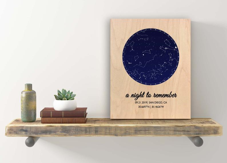 starry night sign